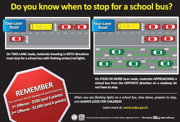 Section 56-5-2780 - Penalties for unlawfully passing a stopped school bus.