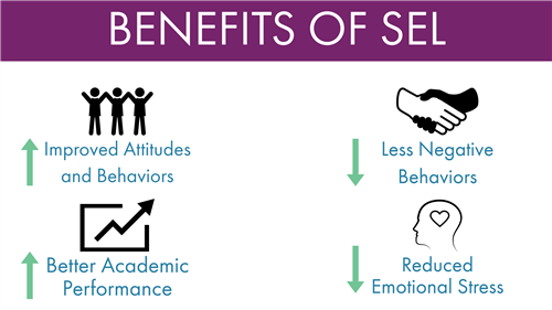 Benefits of SEL
