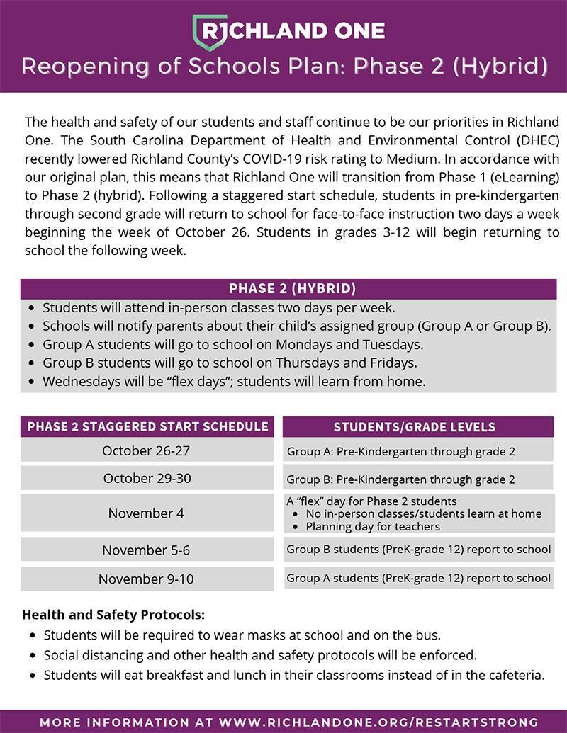 School Plans: Phase 2