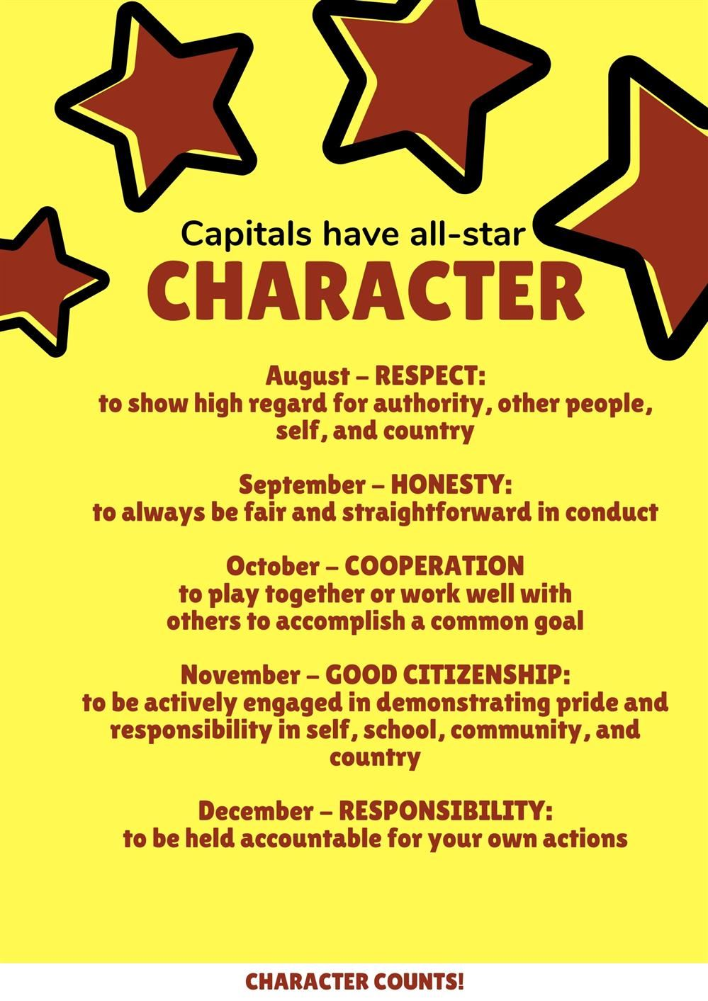 character trait image